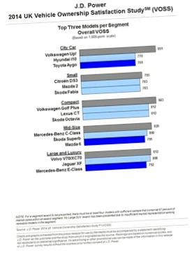 Что важнее в автомобиле: цена или безопасность и комфорт?