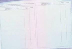 Документы для сдачи экзамена в ГИБДД