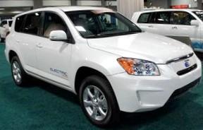Эволюция Toyota RAV4