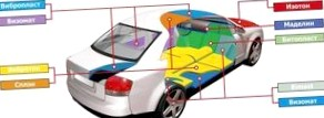 Как правильно сделать шумоизоляцию автомобиля