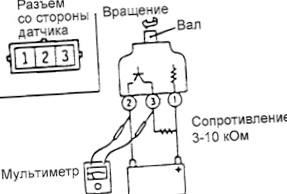 Как проверить датчик АБС мультиметром