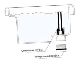 Как проверить уровень и заменить масло в АКПП