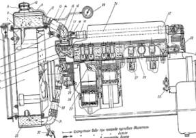 Как ухаживать за системой охлаждения двигателя