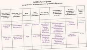 Новый порядок проведения предрейсового медицинского осмотра водителей с 1 мая 2015 года