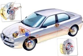 Особенности прокачки тормозов с ABS