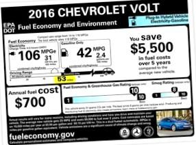 От бензина к электричеству на примере нового 2016 Шевроле Вольт