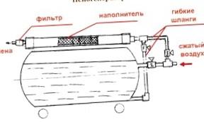 penogenerator-dlja-mojki-svoimi-rukami_1.jpg