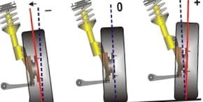 Регулировка развал-схождения колес