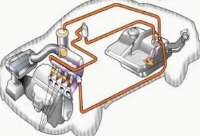 Система впрыска топлива бензинового двигателя автомобиля.