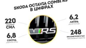 Skoda Octavia или Rapid? Что выбрать?