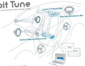 Советы по установке автомобильной акустики