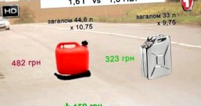 sravnenie-benzinovogo-i-dizelnogo-dvigatelej_1.jpg