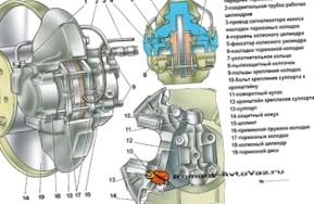 Тормозной суппорт: конструкция, принцип работы и способы ремонта