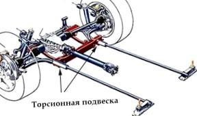 Устройство и принцип работы торсионной подвески