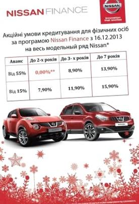 Выгодные условия кредитования от Nissan «Автогранд»